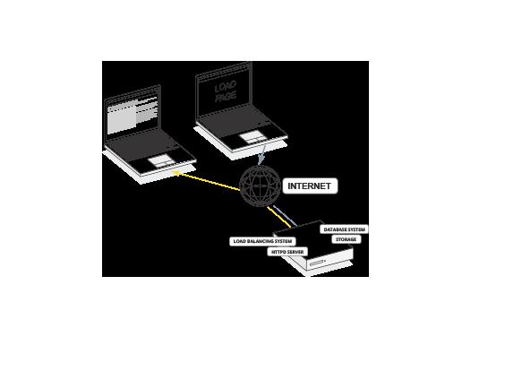 Cloud-Based Control Panel
